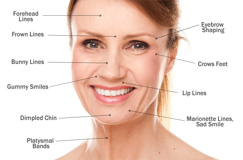 wrinkle treatment in cheadle, manchester